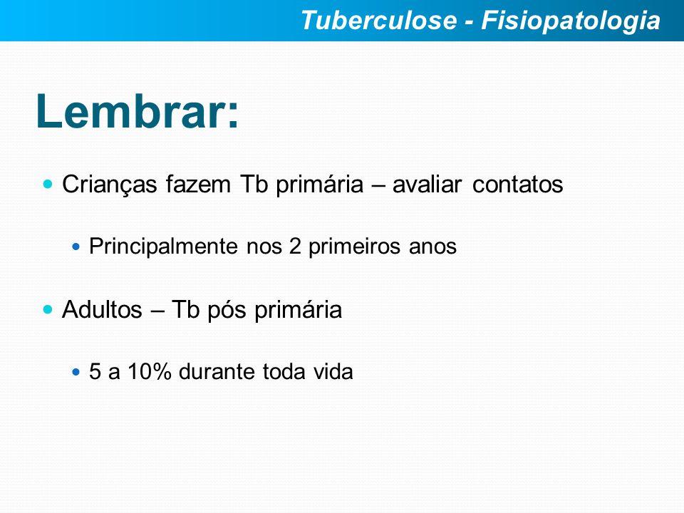 Lembrar: Tuberculose - Fisiopatologia