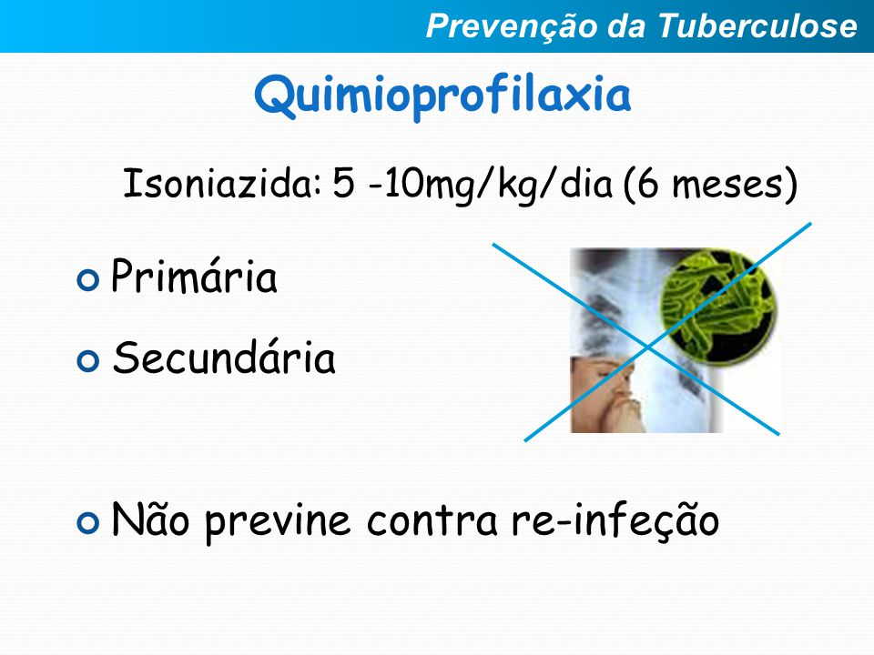 Quimioprofilaxia Primária Secundária Não previne contra re-infeção
