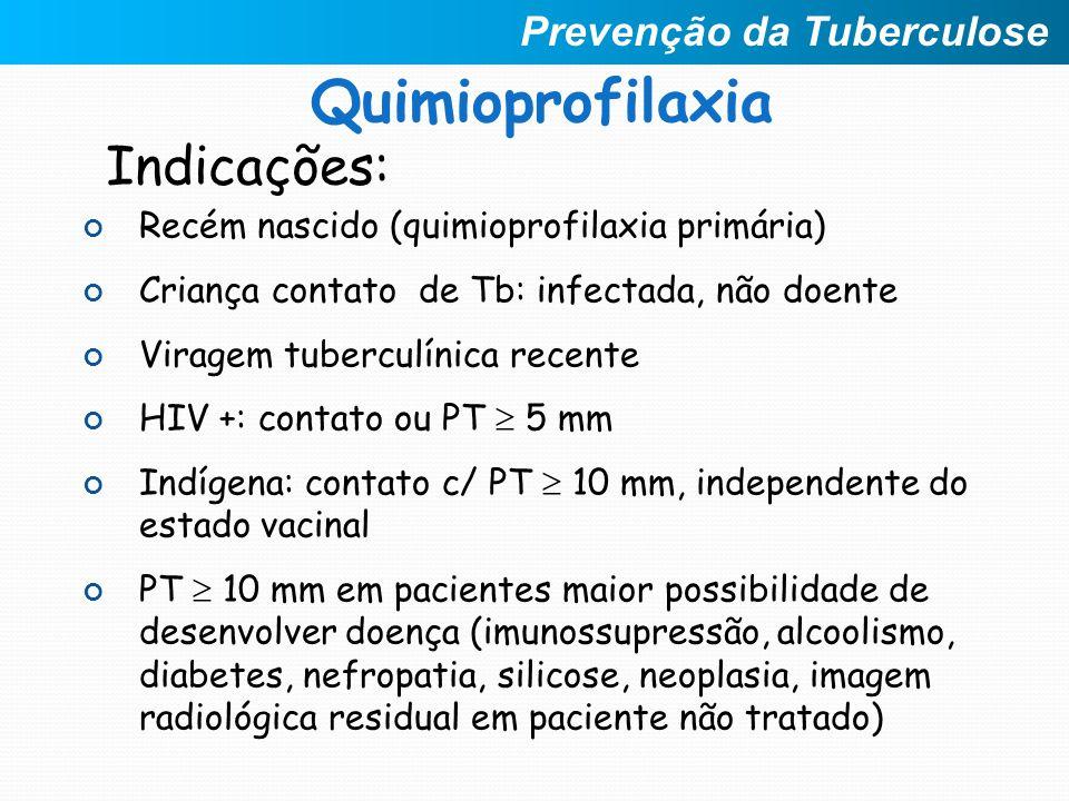 Quimioprofilaxia Indicações: Prevenção da Tuberculose