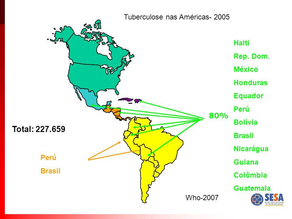 Total: 227.659 Tuberculose nas Américas- 2005 Haiti Rep. Dom. México