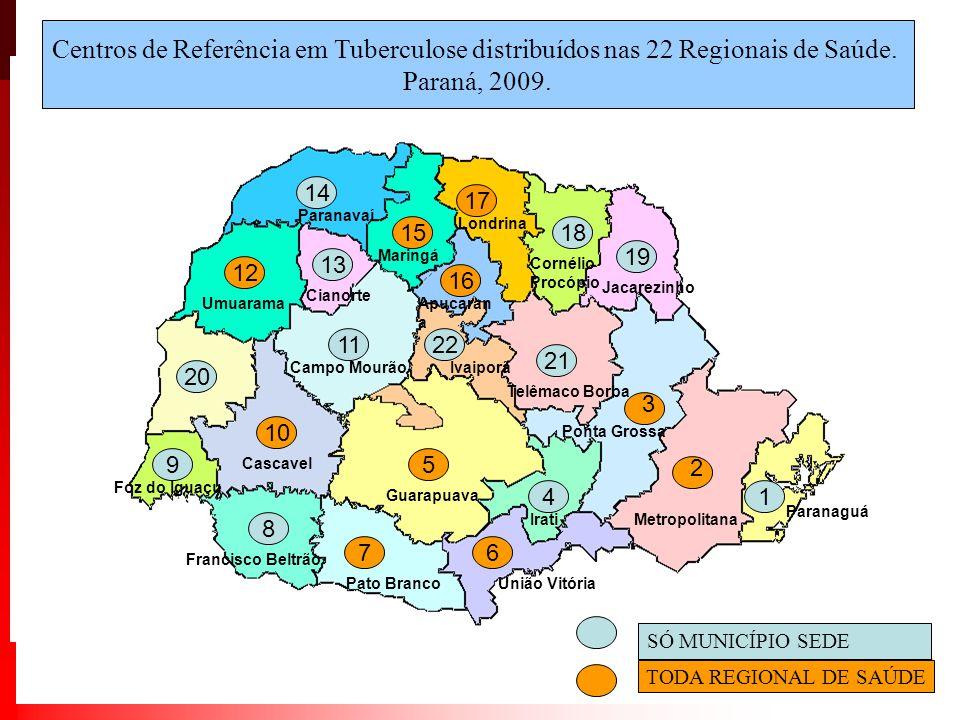 Centros de Referência em Tuberculose distribuídos nas 22 Regionais de Saúde.