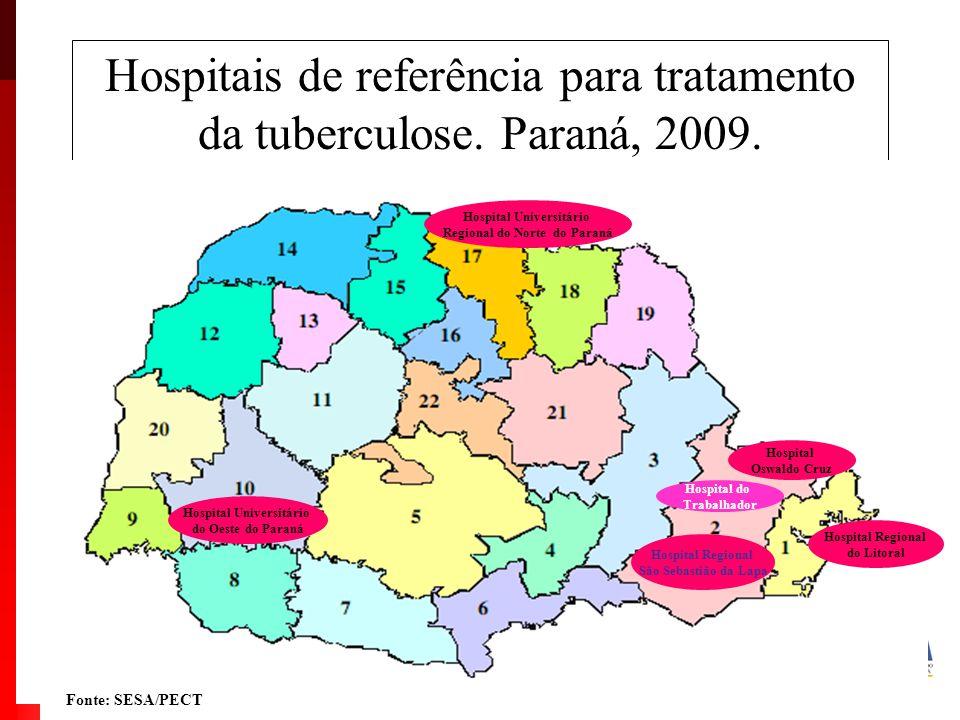 Hospitais de referência para tratamento da tuberculose. Paraná, 2009.