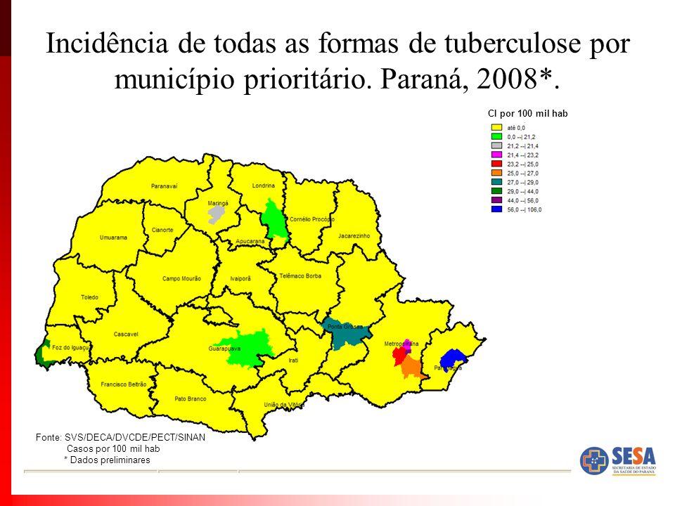 Incidência de todas as formas de tuberculose por município prioritário