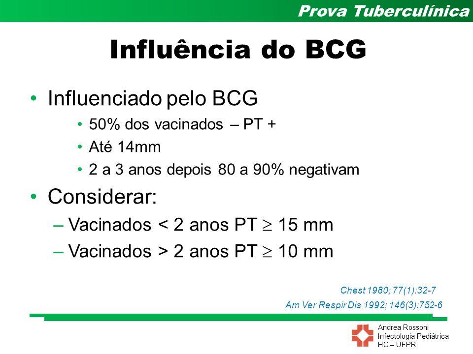 Influência do BCG Influenciado pelo BCG Considerar: