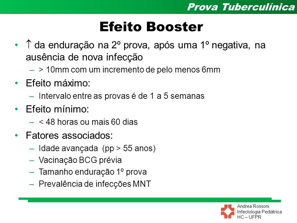 Efeito Booster  da enduração na 2º prova, após uma 1º negativa, na ausência de nova infecção. > 10mm com um incremento de pelo menos 6mm.