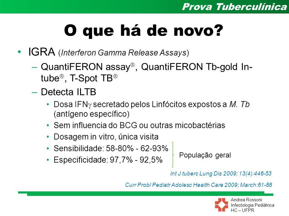 O que há de novo IGRA (Interferon Gamma Release Assays)