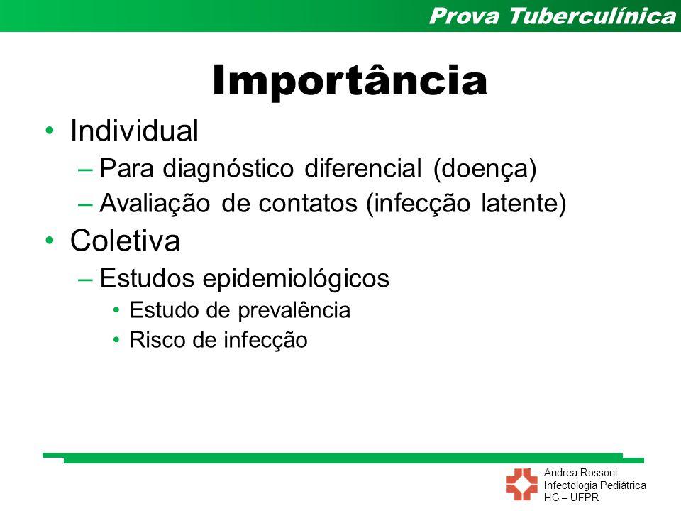 Importância Individual Coletiva Para diagnóstico diferencial (doença)