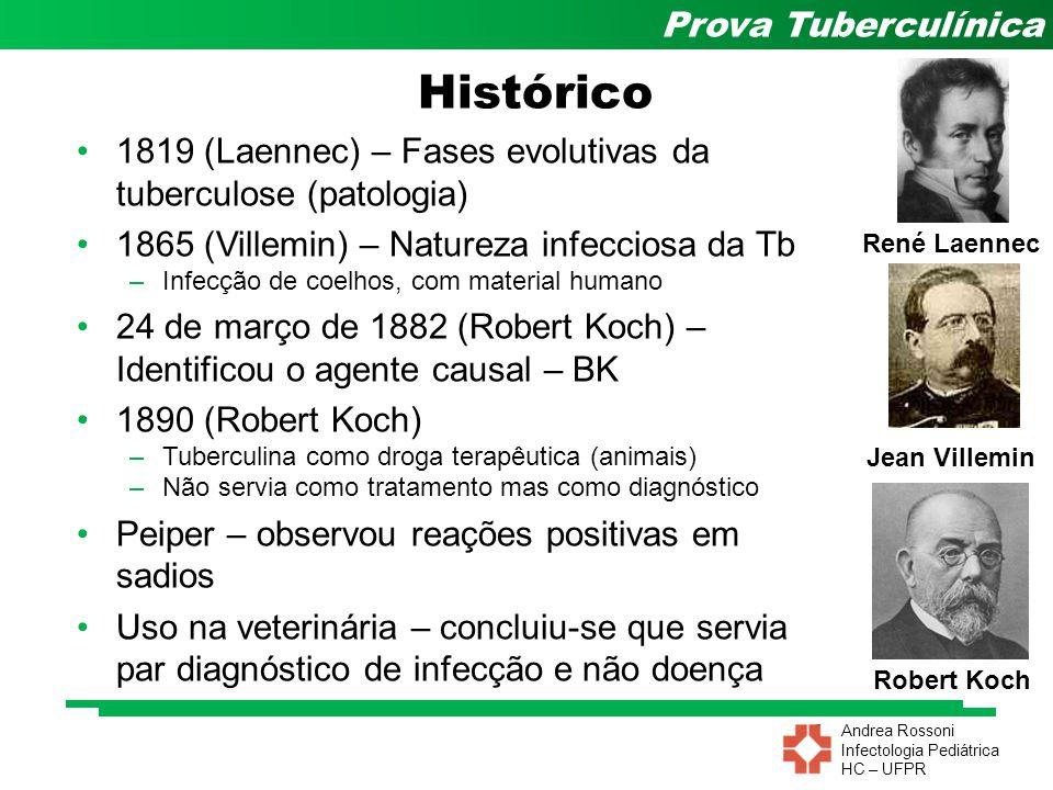 Histórico 1819 (Laennec) – Fases evolutivas da tuberculose (patologia)