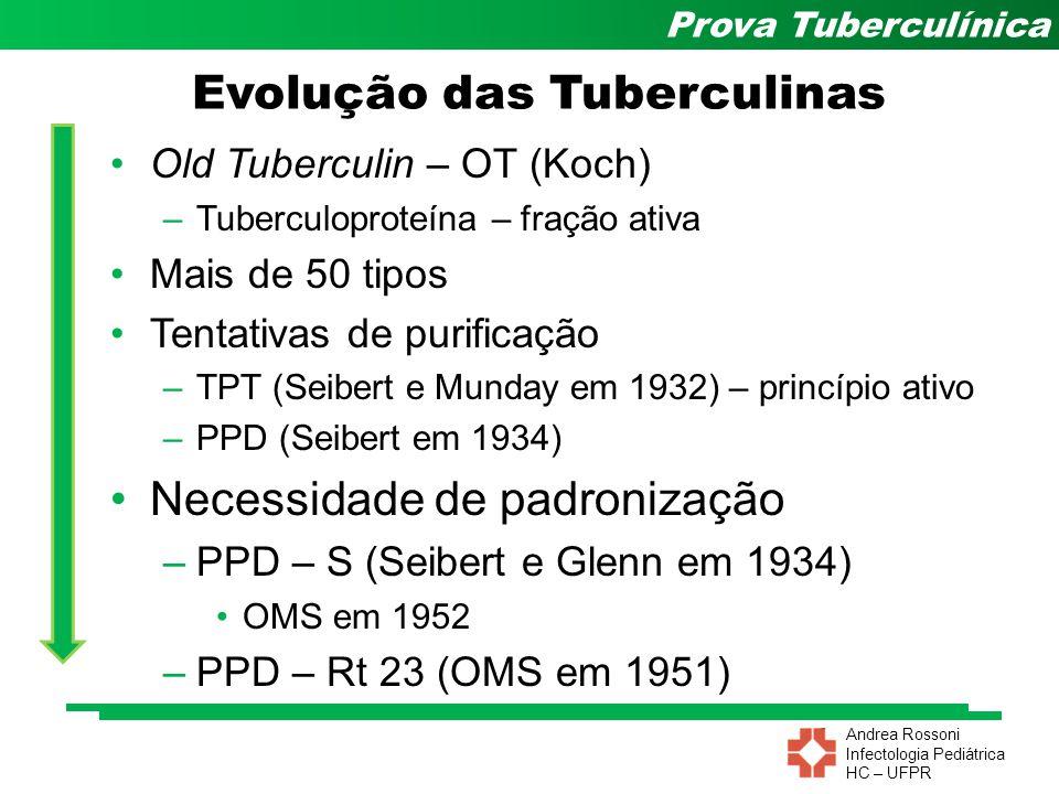 Evolução das Tuberculinas