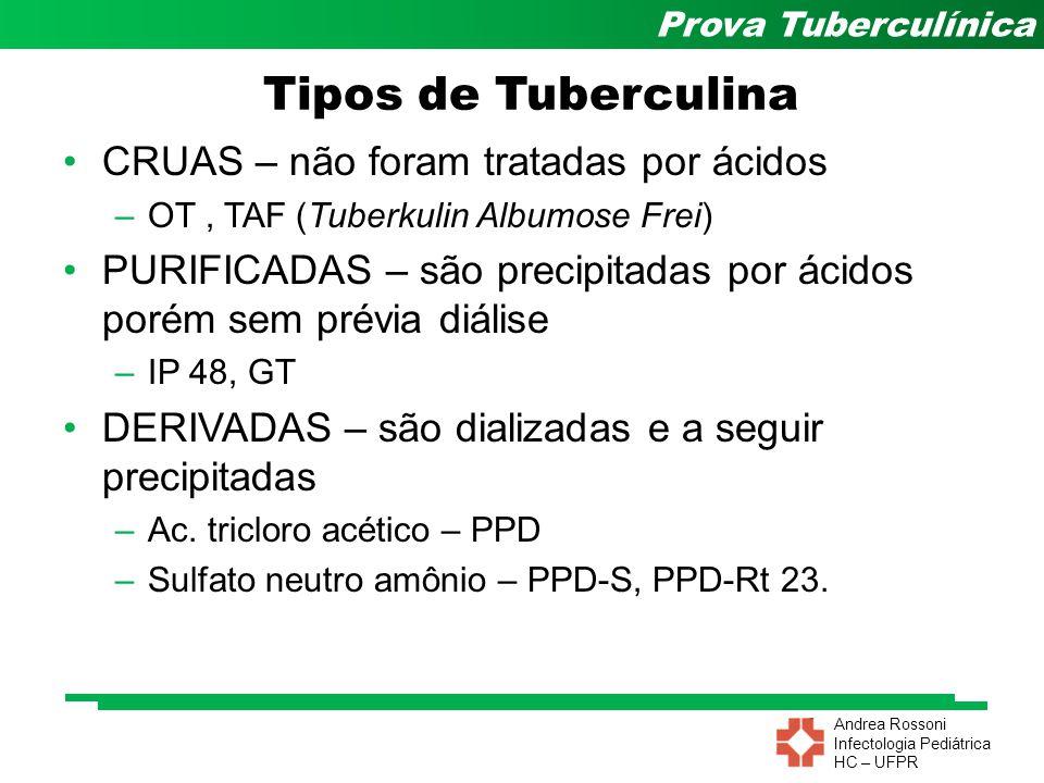 Tipos de Tuberculina CRUAS – não foram tratadas por ácidos