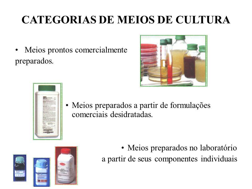 CATEGORIAS DE MEIOS DE CULTURA