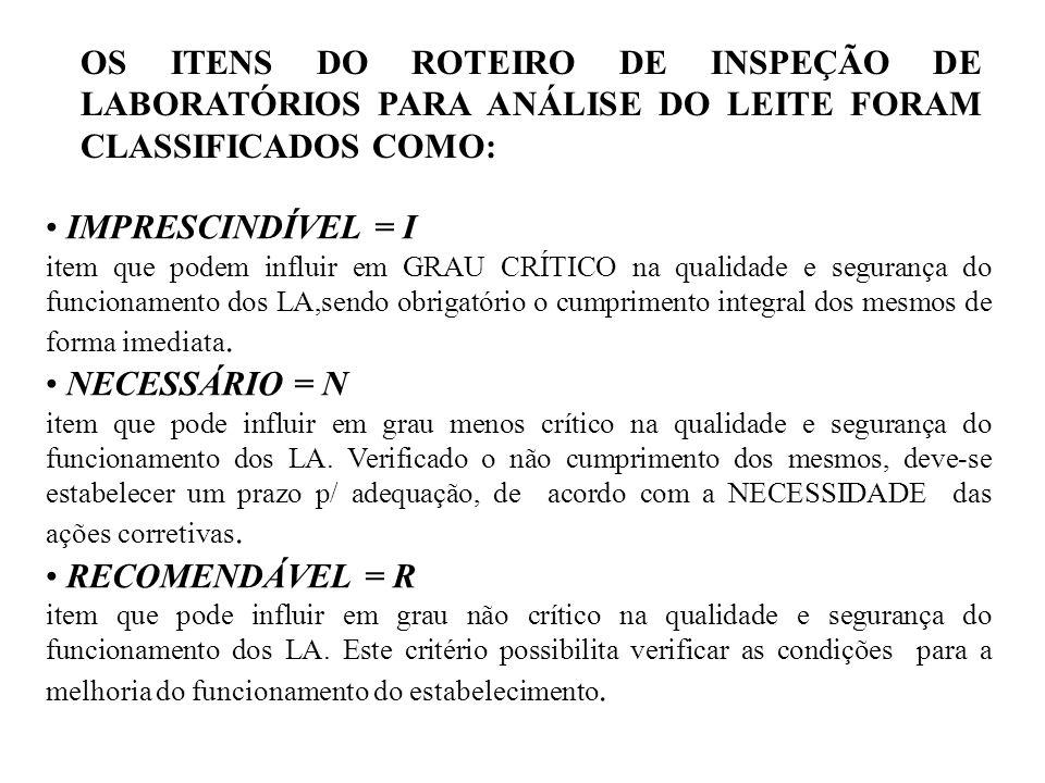 OS ITENS DO ROTEIRO DE INSPEÇÃO DE LABORATÓRIOS PARA ANÁLISE DO LEITE FORAM CLASSIFICADOS COMO: