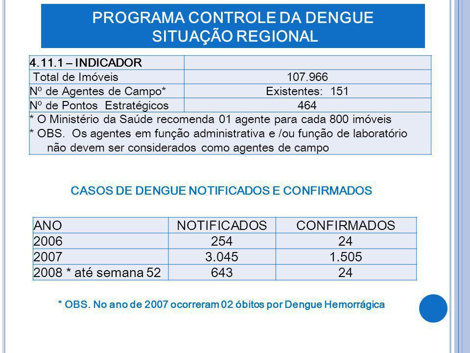 PROGRAMA CONTROLE DA DENGUE