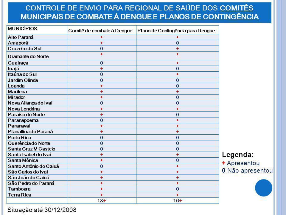 CONTROLE DE ENVIO PARA REGIONAL DE SAÚDE DOS COMITÊS MUNICIPAIS DE COMBATE À DENGUE E PLANOS DE CONTINGÊNCIA PARA DENGUE
