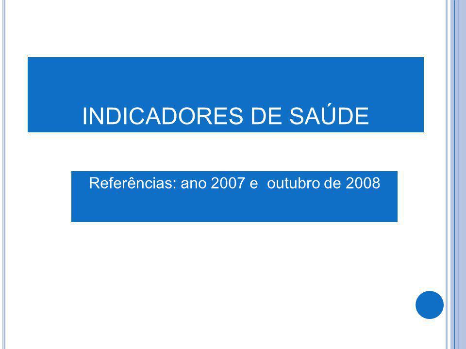Referências: ano 2007 e outubro de 2008