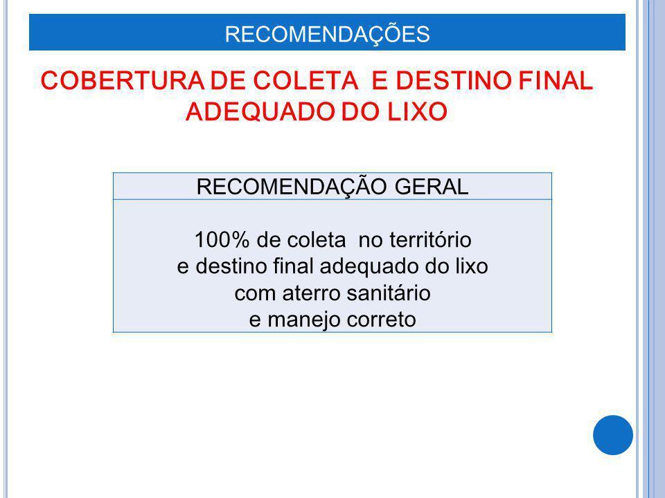 COBERTURA DE COLETA E DESTINO FINAL ADEQUADO DO LIXO