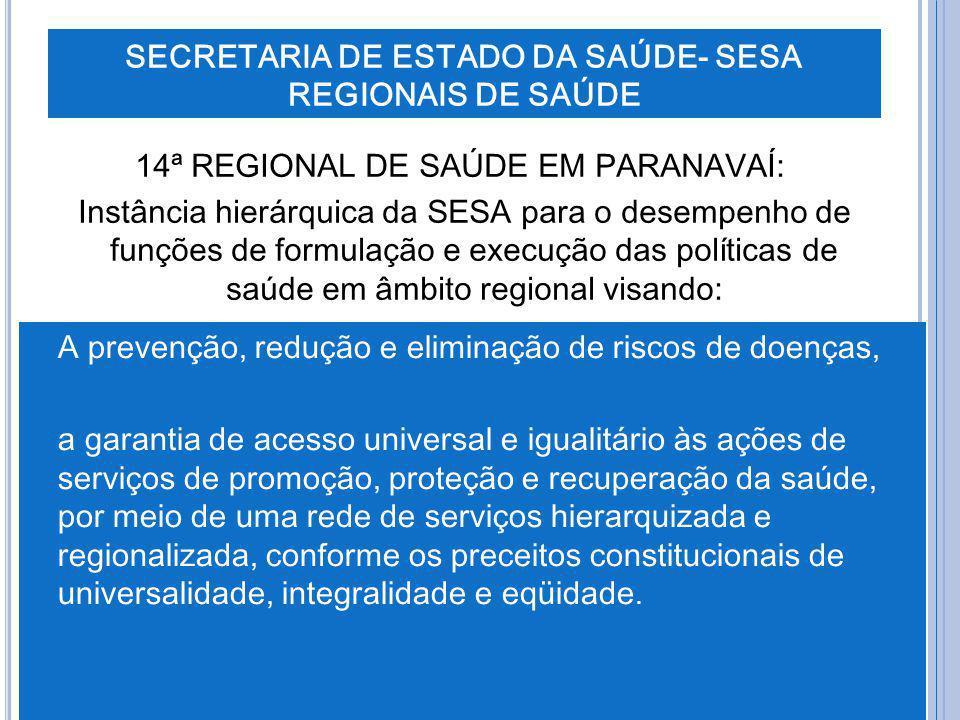 SECRETARIA DE ESTADO DA SAÚDE- SESA REGIONAIS DE SAÚDE