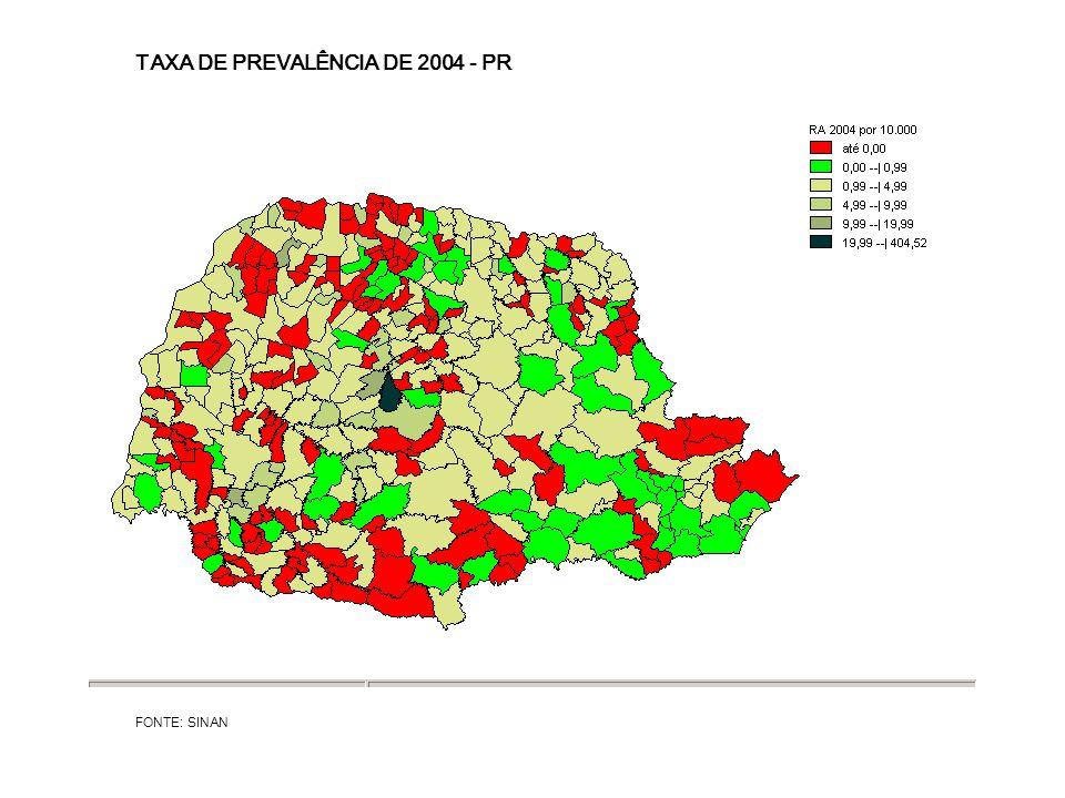 TAXA DE PREVALÊNCIA DE 2004 - PR