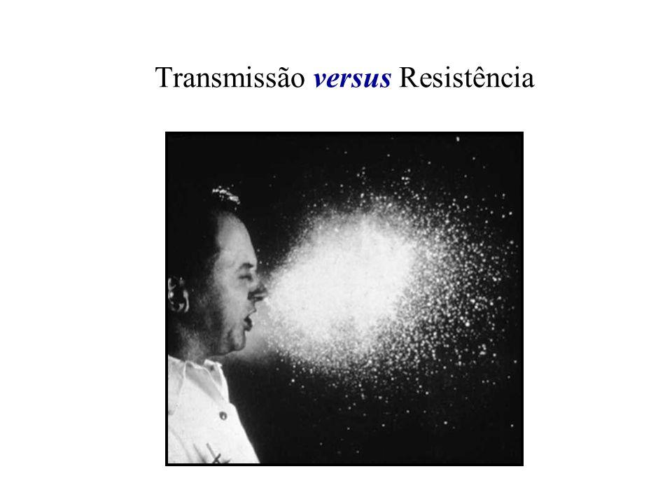 Transmissão versus Resistência