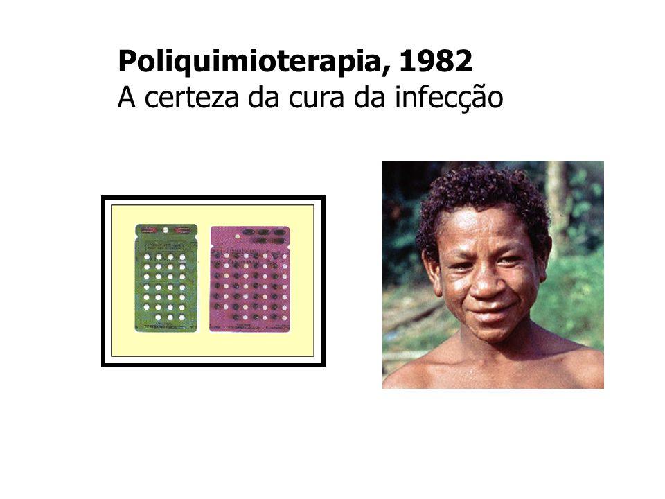 Poliquimioterapia, 1982 A certeza da cura da infecção
