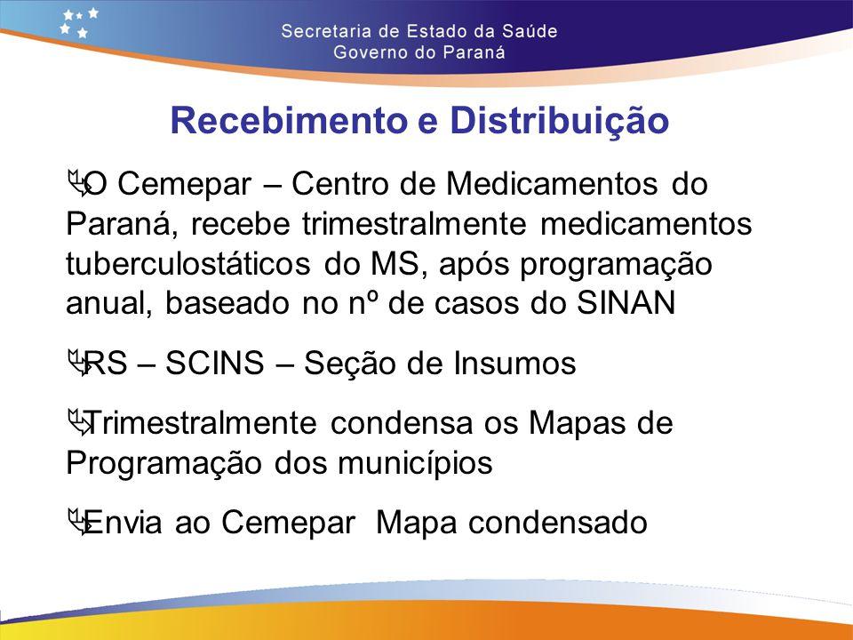 Recebimento e Distribuição
