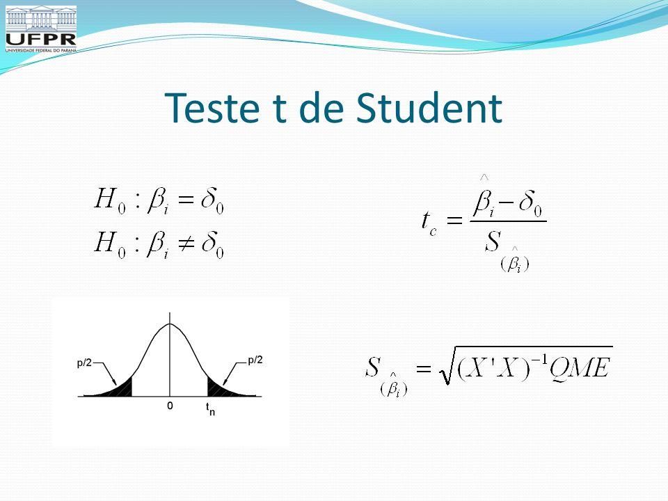 Teste t de Student