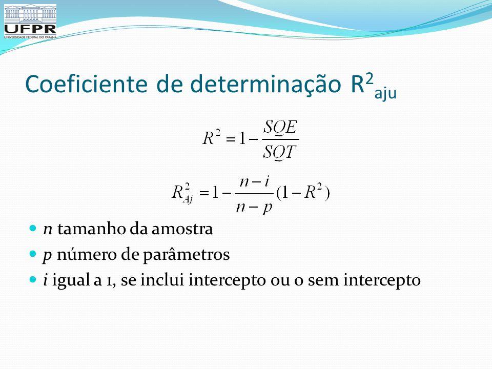Coeficiente de determinação R2aju
