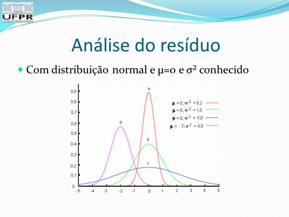 Análise do resíduo Com distribuição normal e µ=0 e σ² conhecido