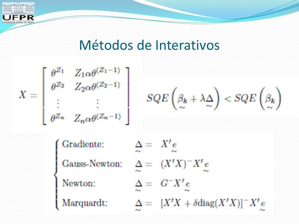 Métodos de Interativos