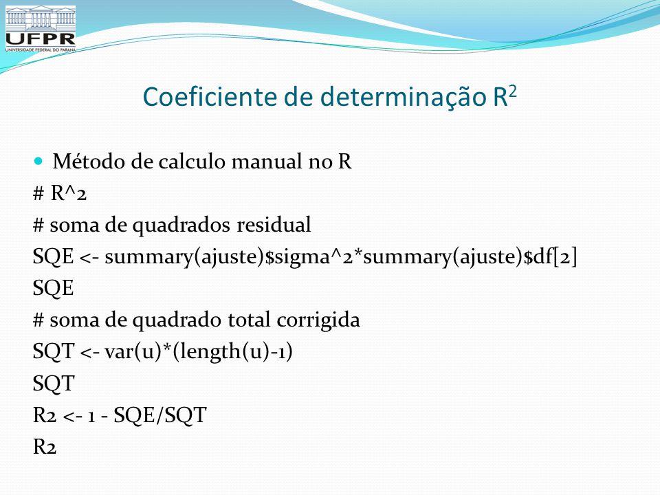 Coeficiente de determinação R2