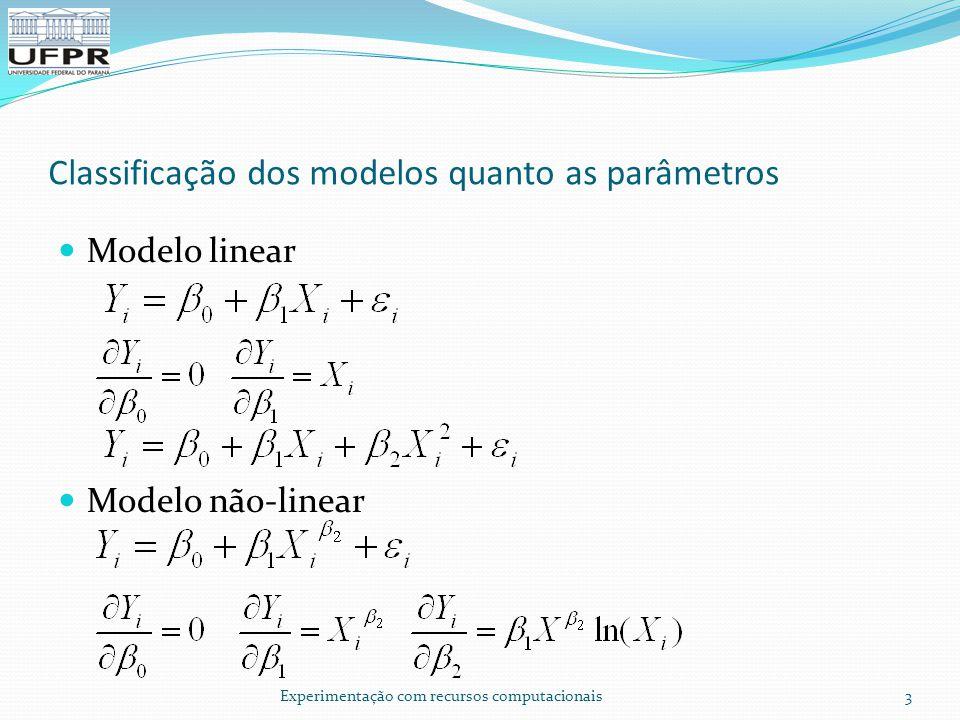 Classificação dos modelos quanto as parâmetros