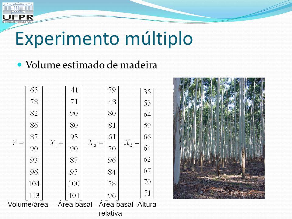 Experimento múltiplo Volume estimado de madeira Volume/área Área basal
