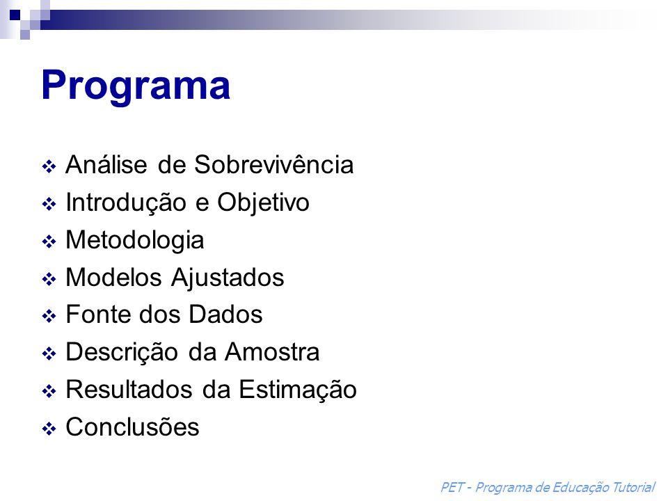 Programa Análise de Sobrevivência Introdução e Objetivo Metodologia