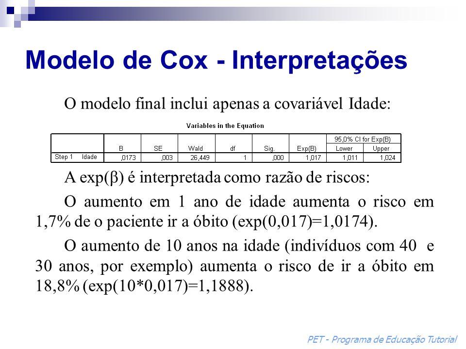 Modelo de Cox - Interpretações