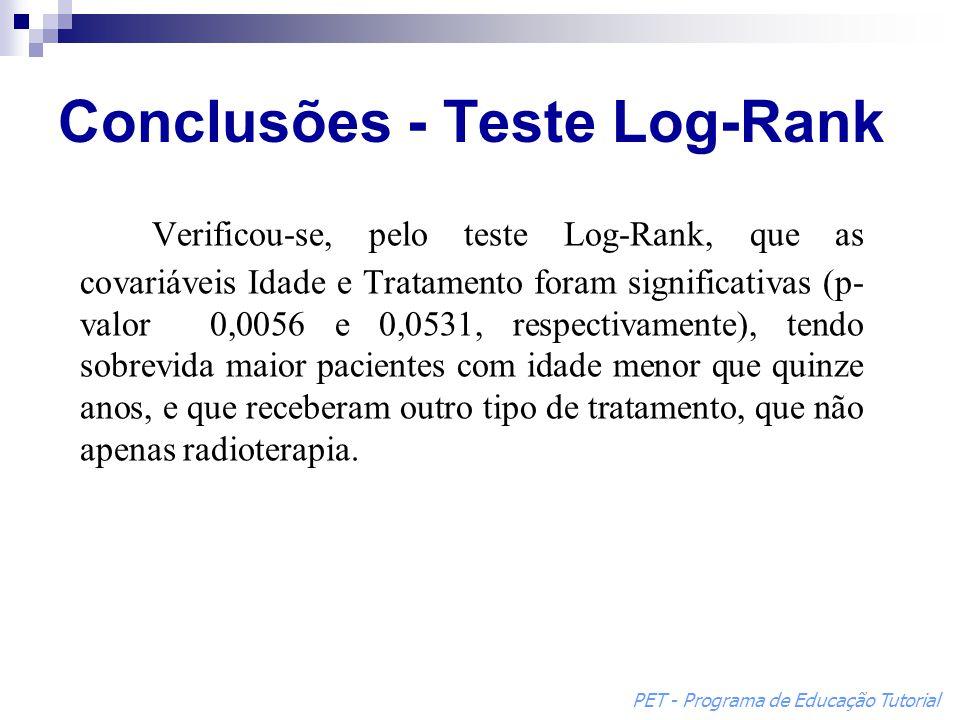 Conclusões - Teste Log-Rank