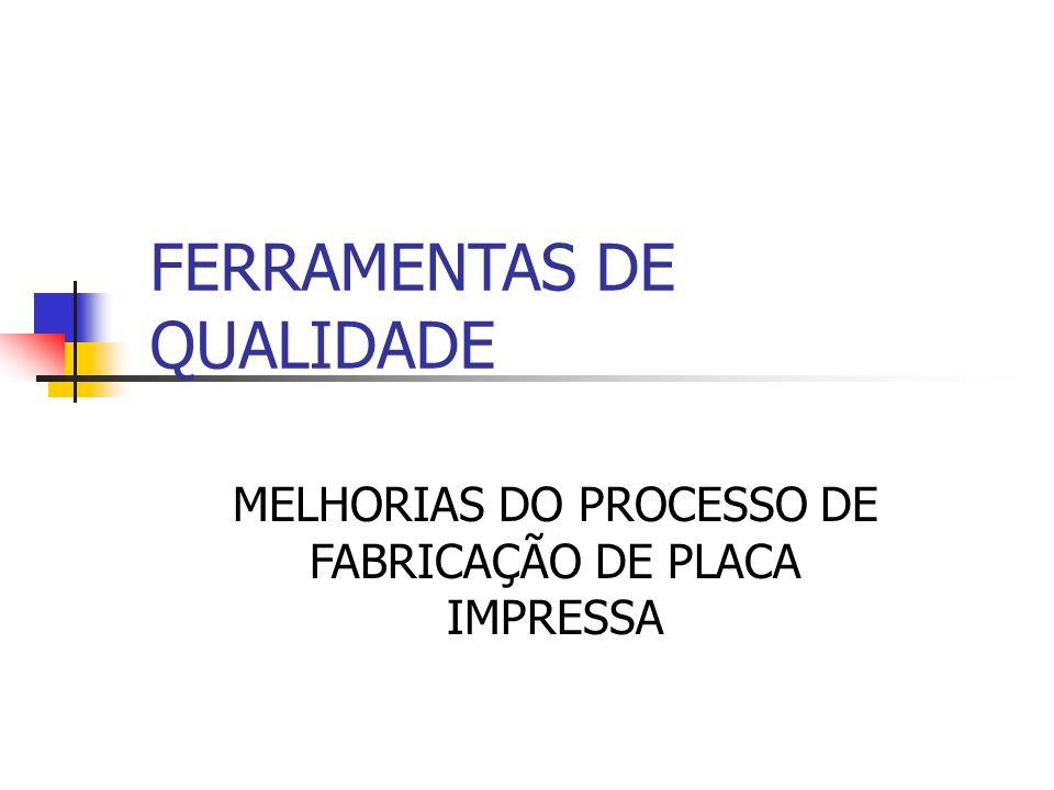 MELHORIAS DO PROCESSO DE FABRICAÇÃO DE PLACA IMPRESSA