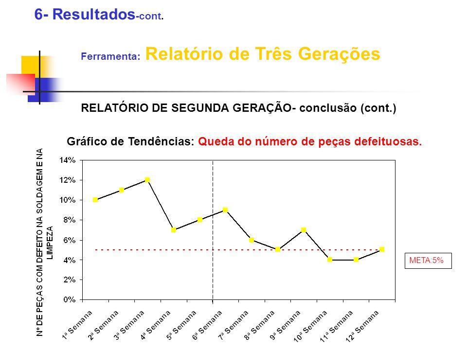 6- Resultados-cont. RELATÓRIO DE SEGUNDA GERAÇÃO- conclusão (cont.)