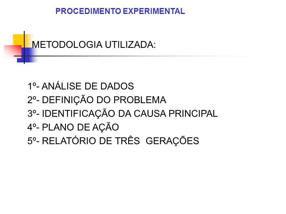 METODOLOGIA UTILIZADA: