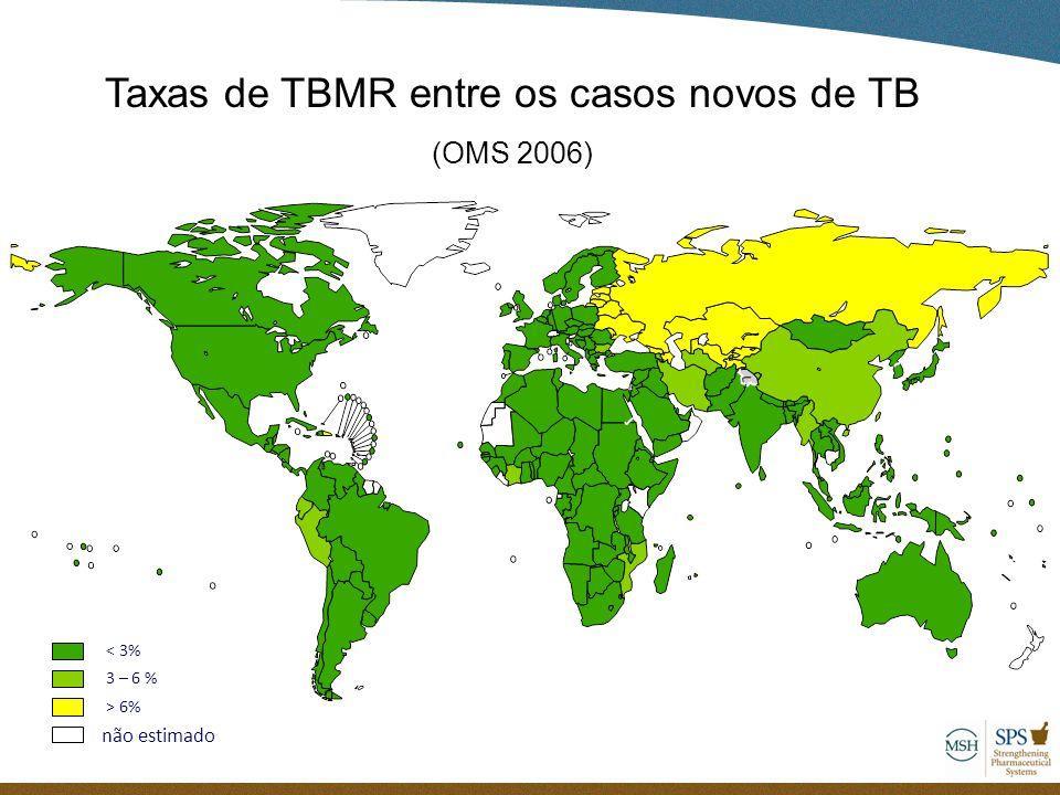Taxas de TBMR entre os casos novos de TB