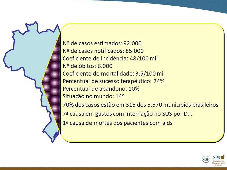 Nº de casos estimados: 92.000 Nº de casos notificados: 85.000. Coeficiente de incidência: 48/100 mil.