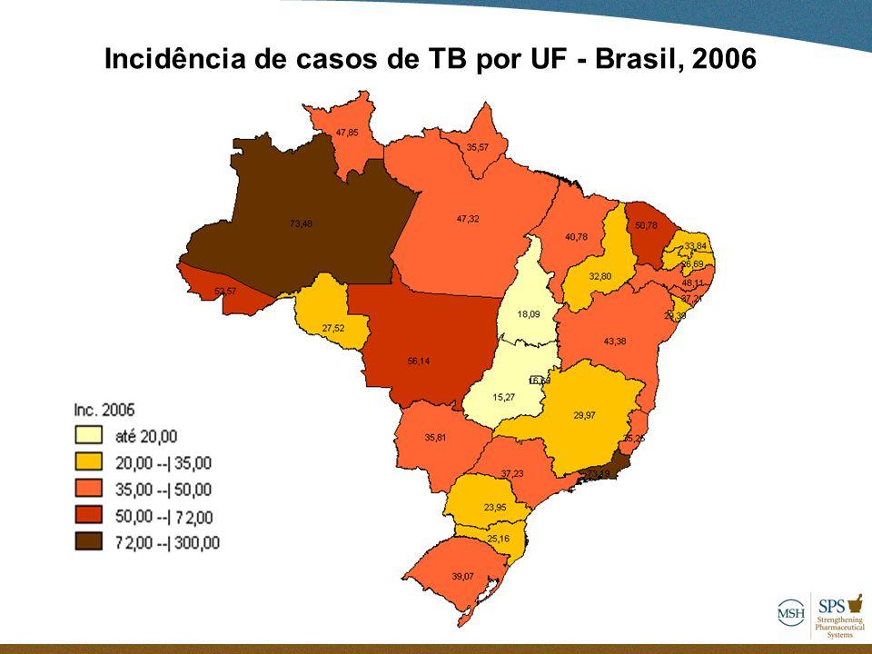 Incidência de casos de TB por UF - Brasil, 2006