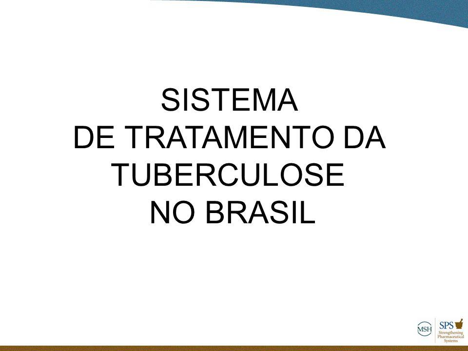 SISTEMA DE TRATAMENTO DA TUBERCULOSE NO BRASIL
