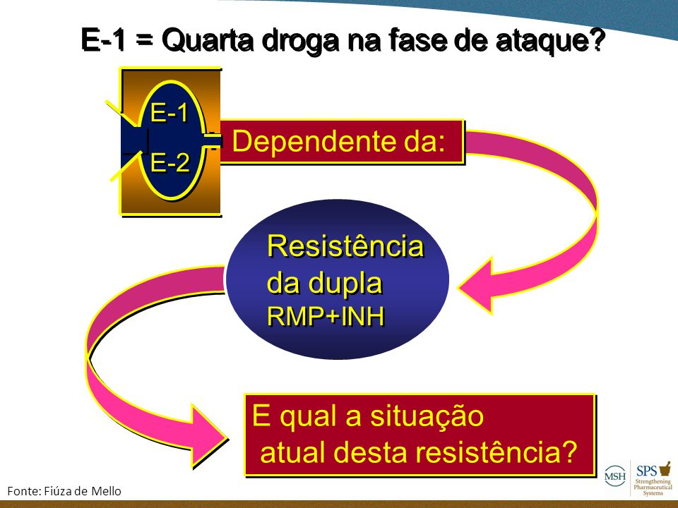 E-1 = Quarta droga na fase de ataque