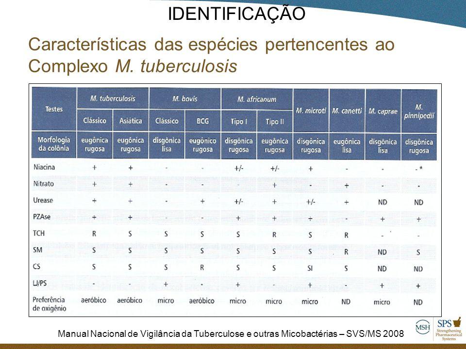 Características das espécies pertencentes ao Complexo M. tuberculosis