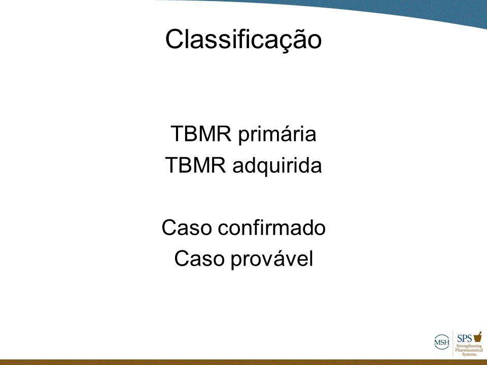 TBMR primária TBMR adquirida Caso confirmado Caso provável