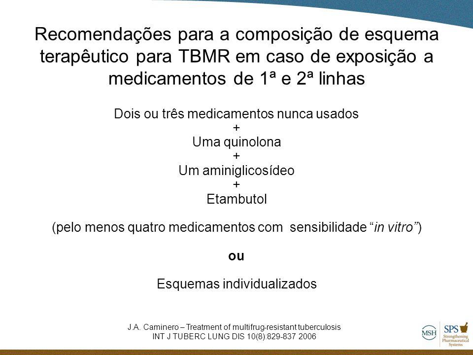 Recomendações para a composição de esquema terapêutico para TBMR em caso de exposição a medicamentos de 1ª e 2ª linhas