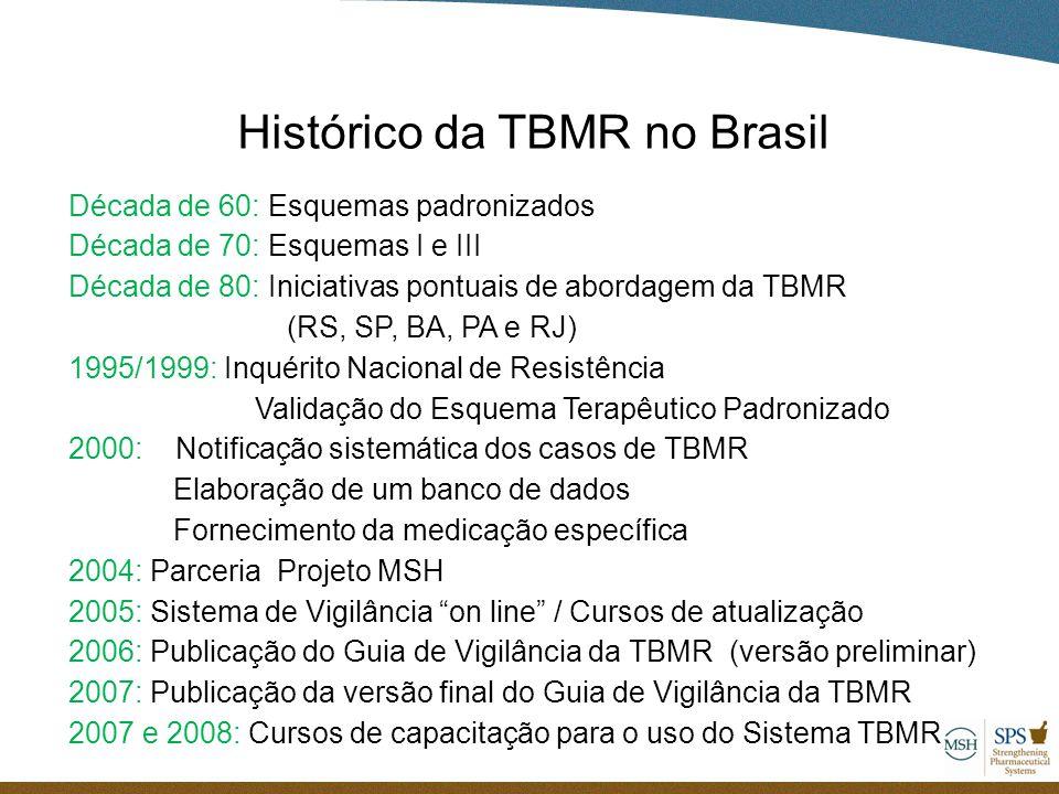 Histórico da TBMR no Brasil