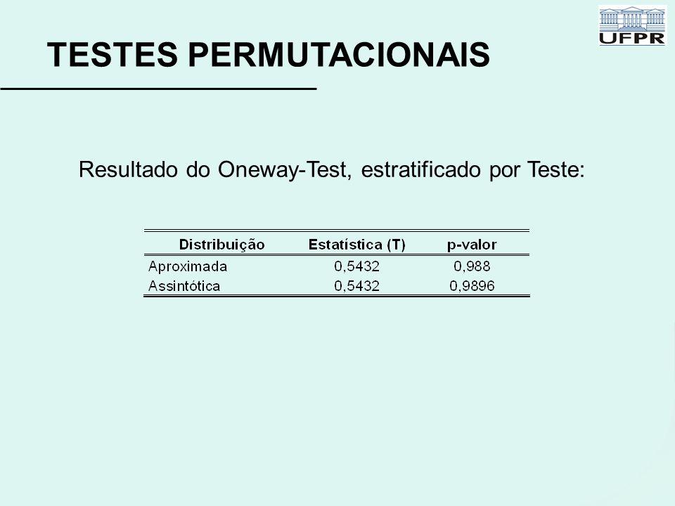 TESTES PERMUTACIONAIS