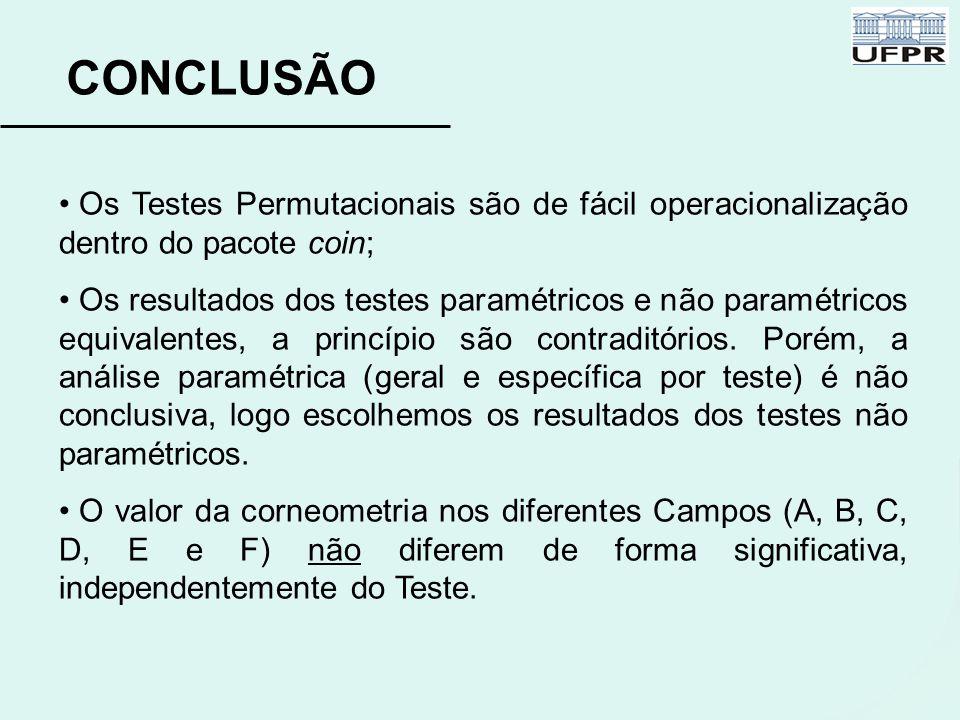 CONCLUSÃO Os Testes Permutacionais são de fácil operacionalização dentro do pacote coin;