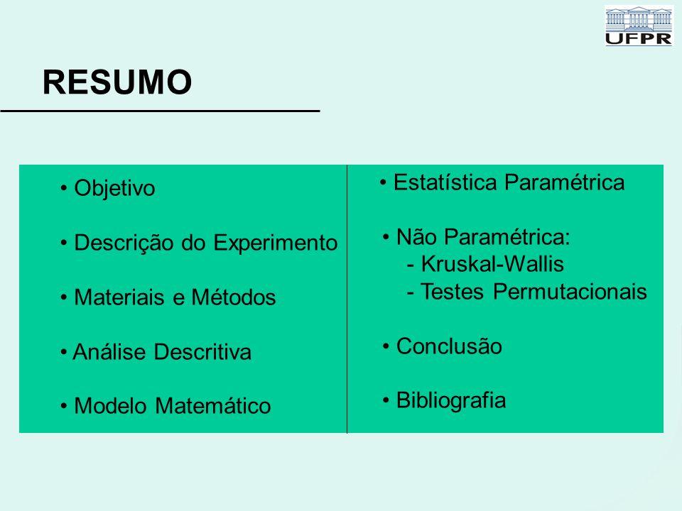 Estatística Paramétrica